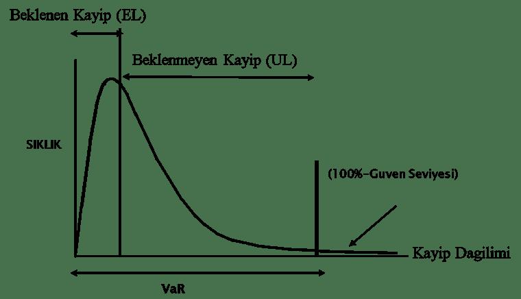 RAROC, Riske Göre Düzeltilmiş Performans Değerlendirilmesi (3/4)